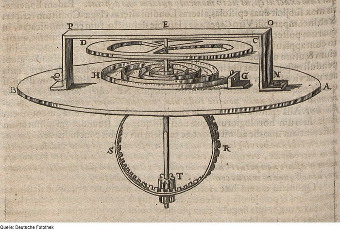 Christiaan-Huygens-balance-spring-andcombination-1665-EiT