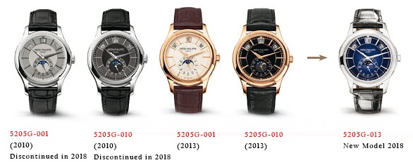 Patek-Philippe_History-Line--descontinued Models